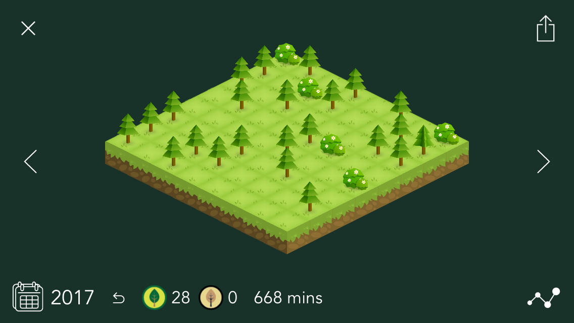Productivity Apps in Test: Forest